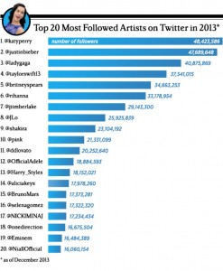 twitter-infographics_Rolling-Stone